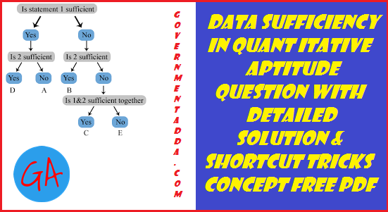 Data Sufficiency in Quant Question With Detailed Solution & Shortcut Tricks Concept Free PDF